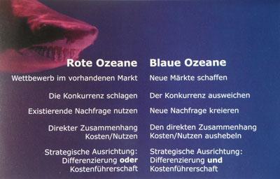 Modell roter ozean - blauer-ozean